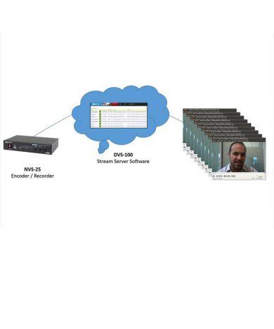 نرم افزار ارسال ویدئو از شبکه دیتاویدئو مدل DVS-100P