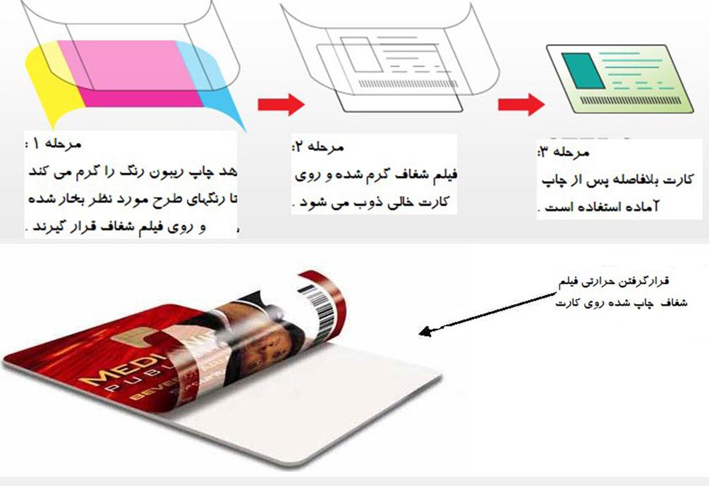 چاپگر های غیر مستقیم کارت شناسایی