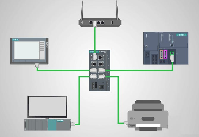Ethernet sharing